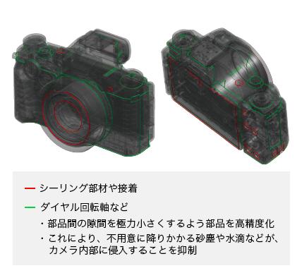 G1X MarkⅢ